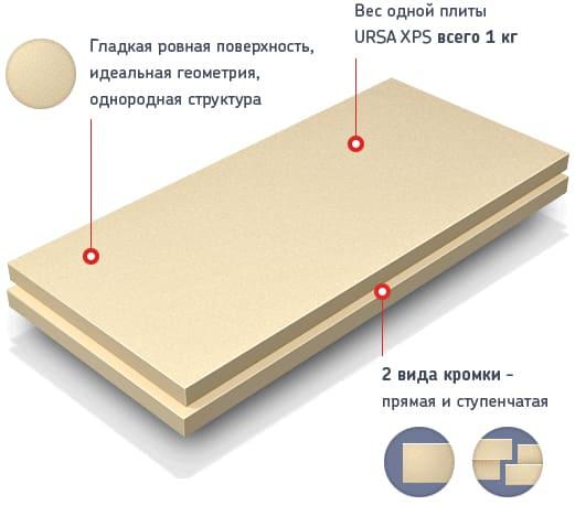 экструдированный пенополистирол Волгоград