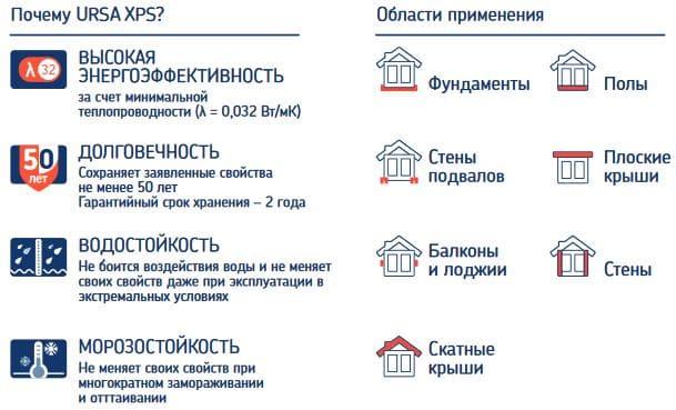Купить утеплитель в Волгограде